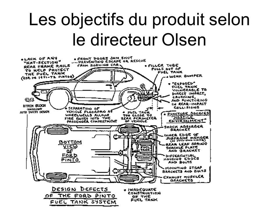 Les objectifs du produit selon le directeur Olsen 1.TRUE SUBCOMPACT Size Weight 2. LOW COST OF OWNERSHIP Initial price Fuel consumption Reliability Se