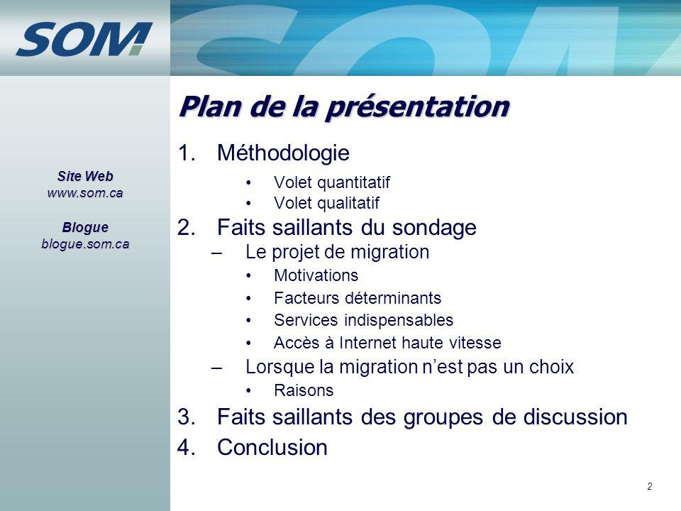 2 Plan de la présentation 1.Méthodologie Volet quantitatif Volet qualitatif 2.Faits saillants du sondage –Le projet de migration Motivations Facteurs