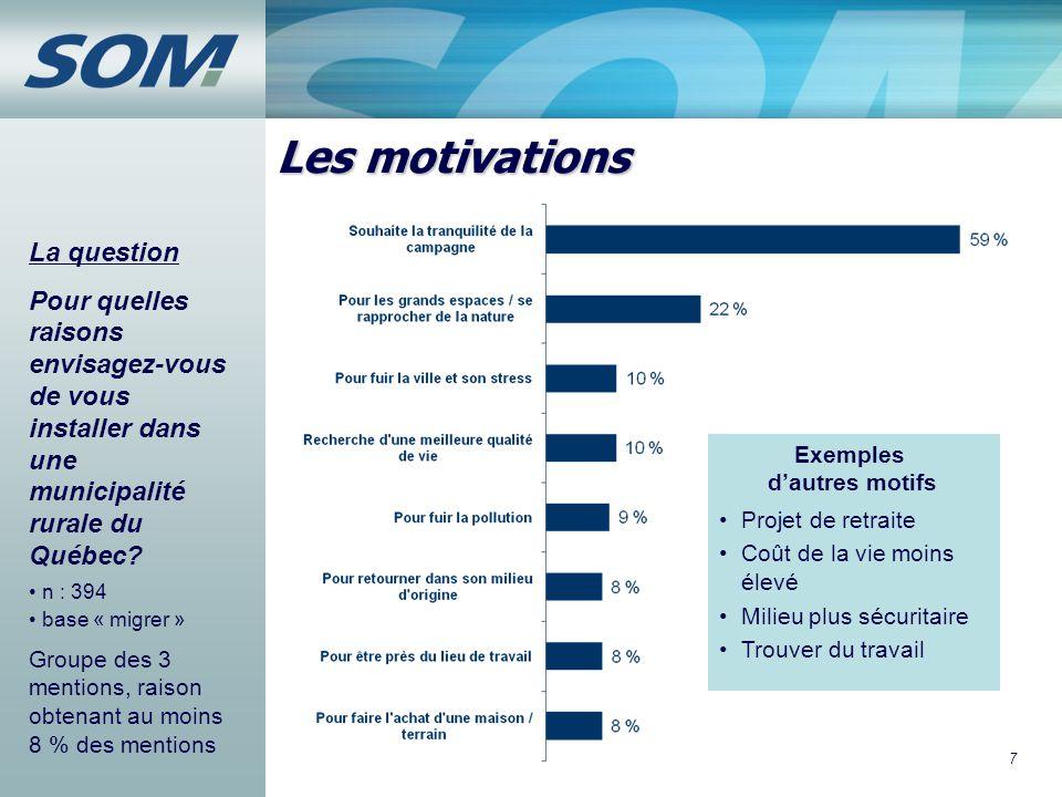 7 Les motivations La question Pour quelles raisons envisagez-vous de vous installer dans une municipalité rurale du Québec? n : 394 base « migrer » Gr
