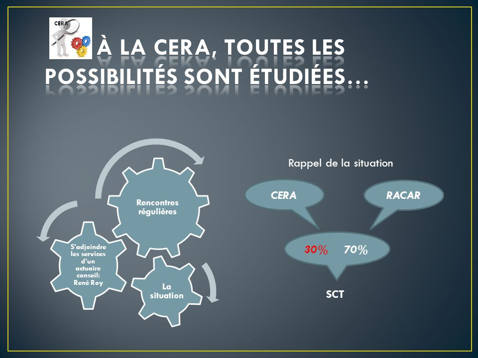 Rencontres régulières S'adjoindre les services d'un actuaire conseil: René Roy La situation RACAR CERA 30% 70% SCT CERA Rappel de la situation