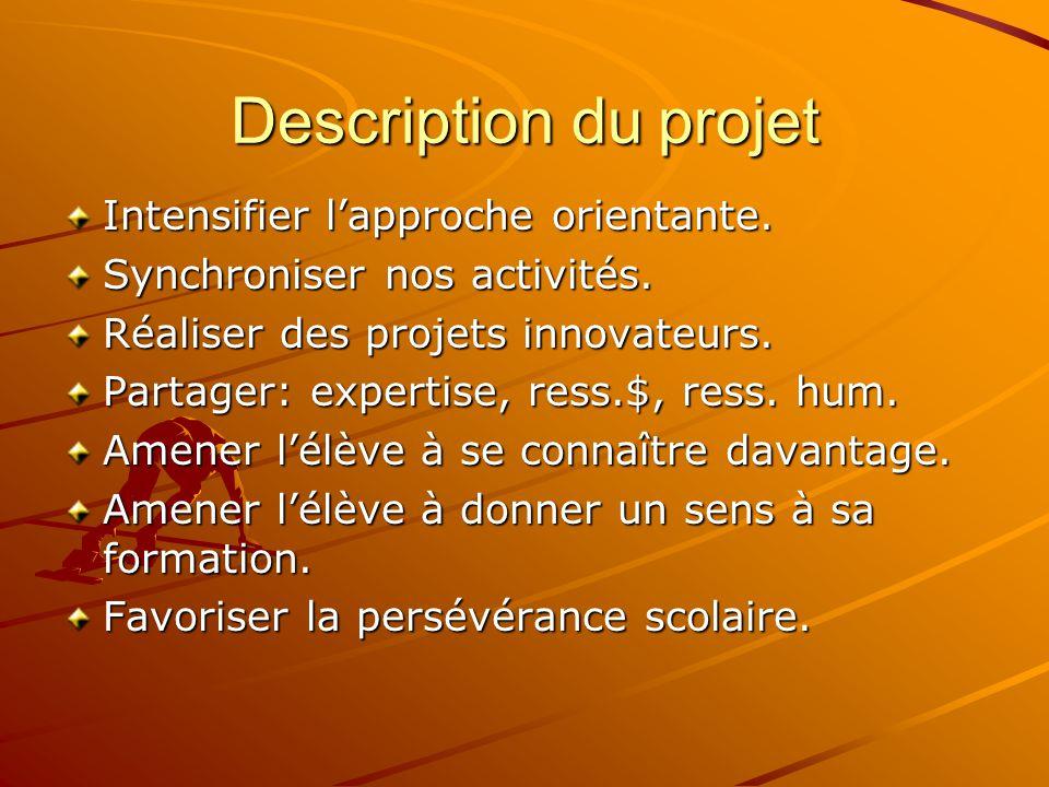 Description du projet Intensifier l'approche orientante. Synchroniser nos activités. Réaliser des projets innovateurs. Partager: expertise, ress.$, re