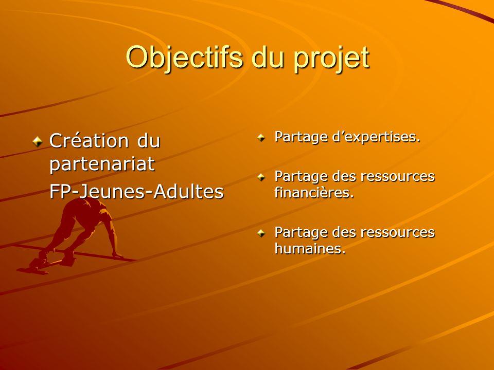 Objectifs du projet Création du partenariat FP-Jeunes-Adultes Partage d'expertises. Partage des ressources financières. Partage des ressources humaine