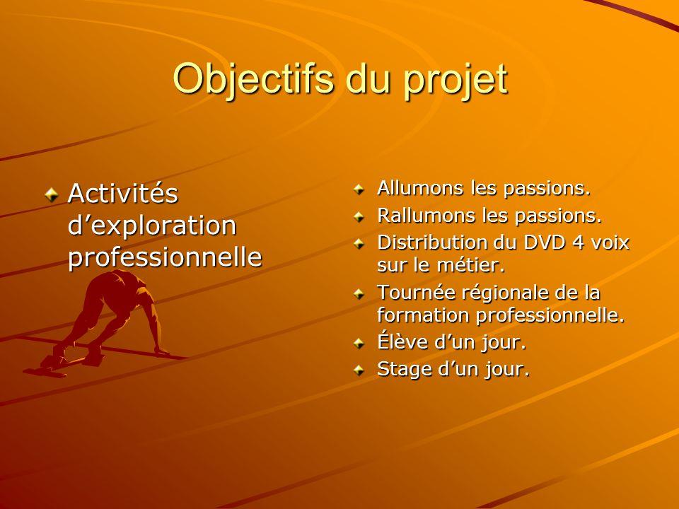 Objectifs du projet Activités d'exploration professionnelle Allumons les passions. Rallumons les passions. Distribution du DVD 4 voix sur le métier. T