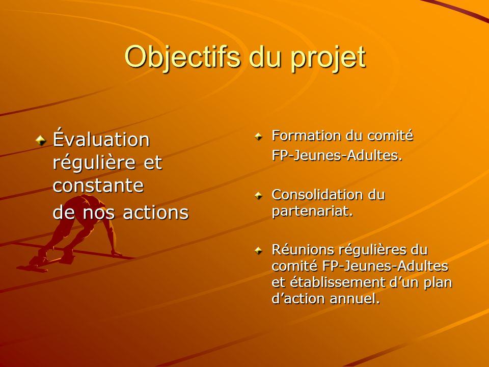 Objectifs du projet Évaluation régulière et constante de nos actions Formation du comité FP-Jeunes-Adultes. Consolidation du partenariat. Réunions rég