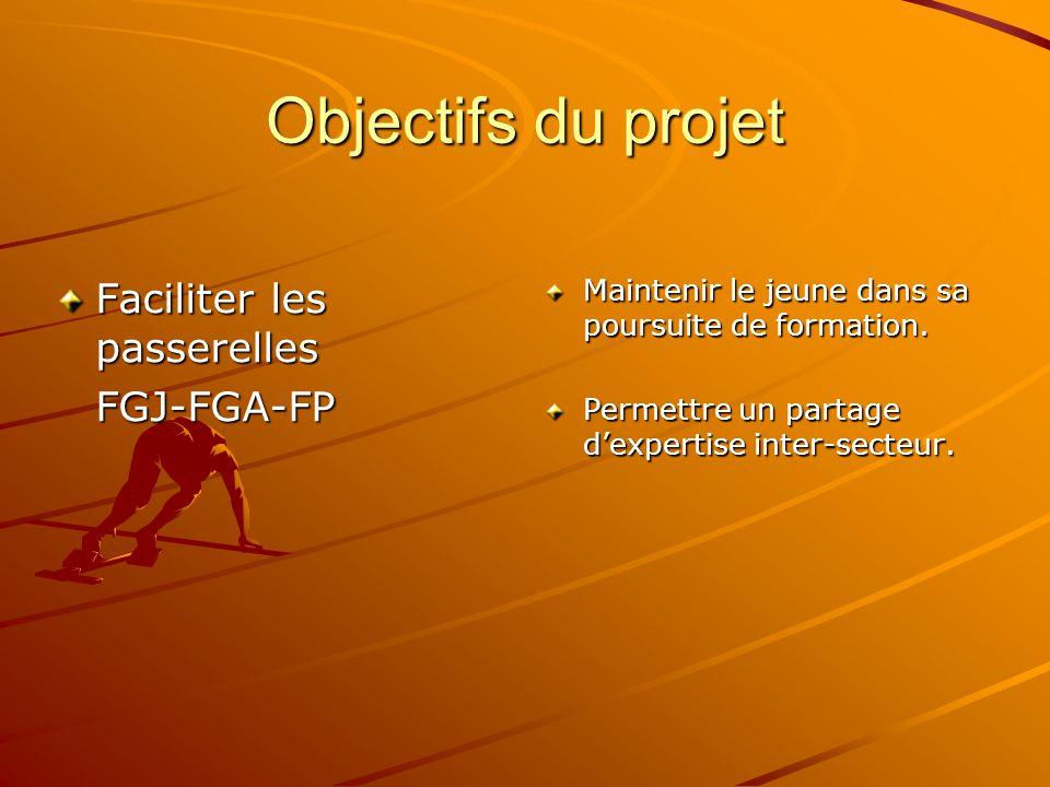 Objectifs du projet Faciliter les passerelles FGJ-FGA-FP Maintenir le jeune dans sa poursuite de formation. Permettre un partage d'expertise inter-sec