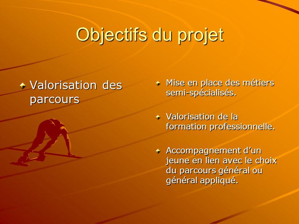 Objectifs du projet Valorisation des parcours Mise en place des métiers semi-spécialisés. Valorisation de la formation professionnelle. Accompagnement