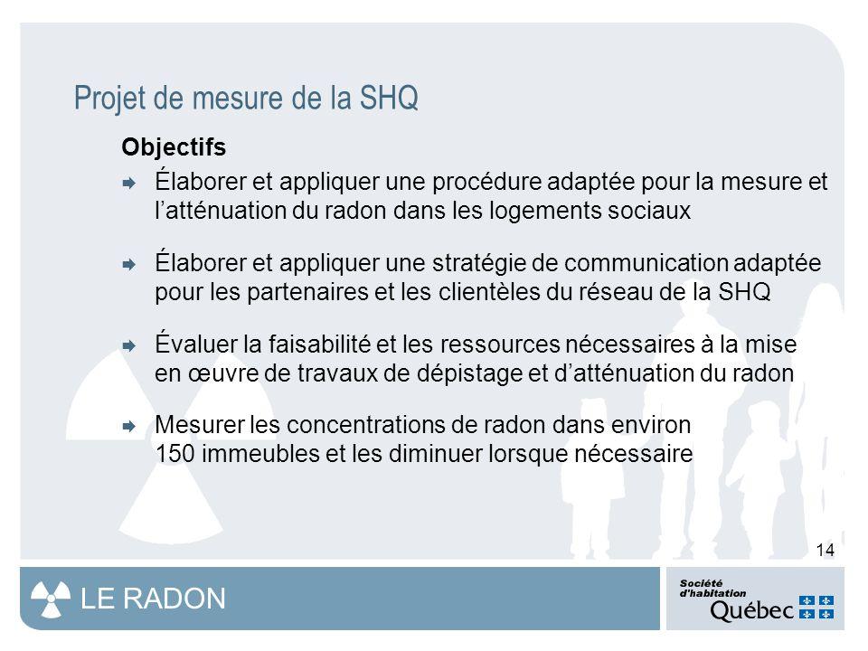 14 LE RADON Projet de mesure de la SHQ Objectifs  Élaborer et appliquer une procédure adaptée pour la mesure et l'atténuation du radon dans les logements sociaux  Élaborer et appliquer une stratégie de communication adaptée pour les partenaires et les clientèles du réseau de la SHQ  Évaluer la faisabilité et les ressources nécessaires à la mise en œuvre de travaux de dépistage et d'atténuation du radon  Mesurer les concentrations de radon dans environ 150 immeubles et les diminuer lorsque nécessaire