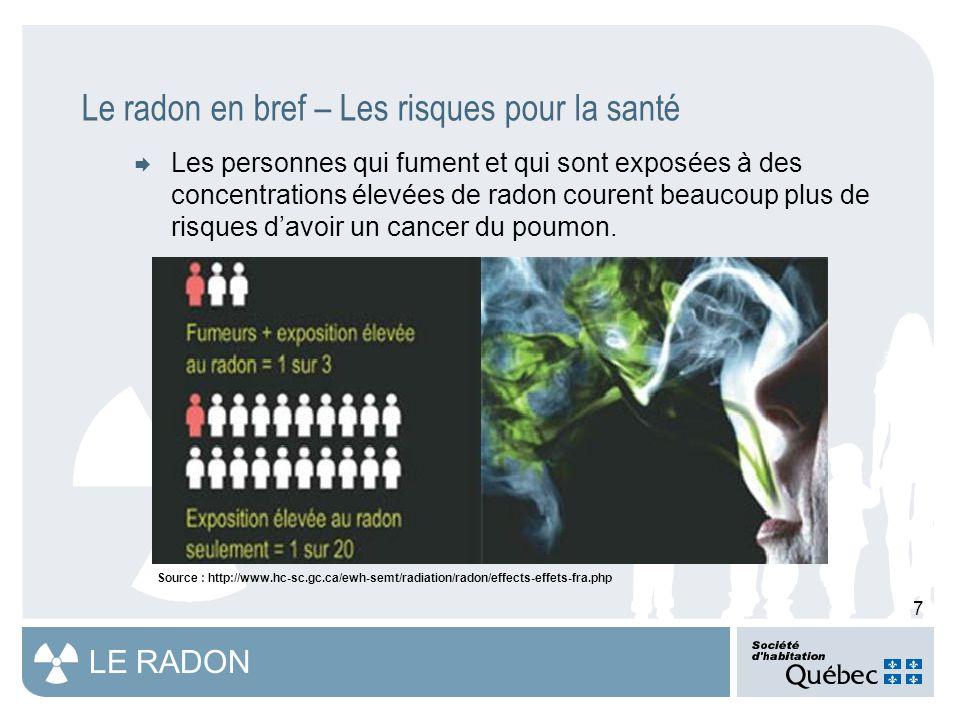 7 LE RADON Le radon en bref – Les risques pour la santé  Les personnes qui fument et qui sont exposées à des concentrations élevées de radon courent beaucoup plus de risques d'avoir un cancer du poumon.