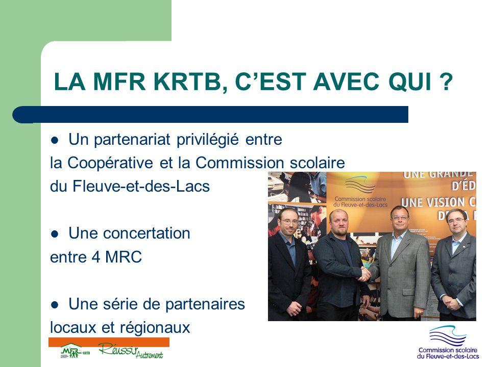 LA MFR KRTB, C'EST AVEC QUI ? Un partenariat privilégié entre la Coopérative et la Commission scolaire du Fleuve-et-des-Lacs Une concertation entre 4