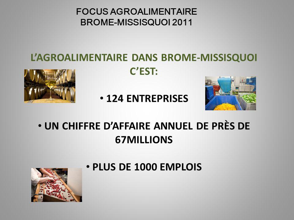 L'AGROALIMENTAIRE DANS BROME-MISSISQUOI C'EST: 124 ENTREPRISES UN CHIFFRE D'AFFAIRE ANNUEL DE PRÈS DE 67MILLIONS PLUS DE 1000 EMPLOIS FOCUS AGROALIMENTAIRE BROME-MISSISQUOI 2011