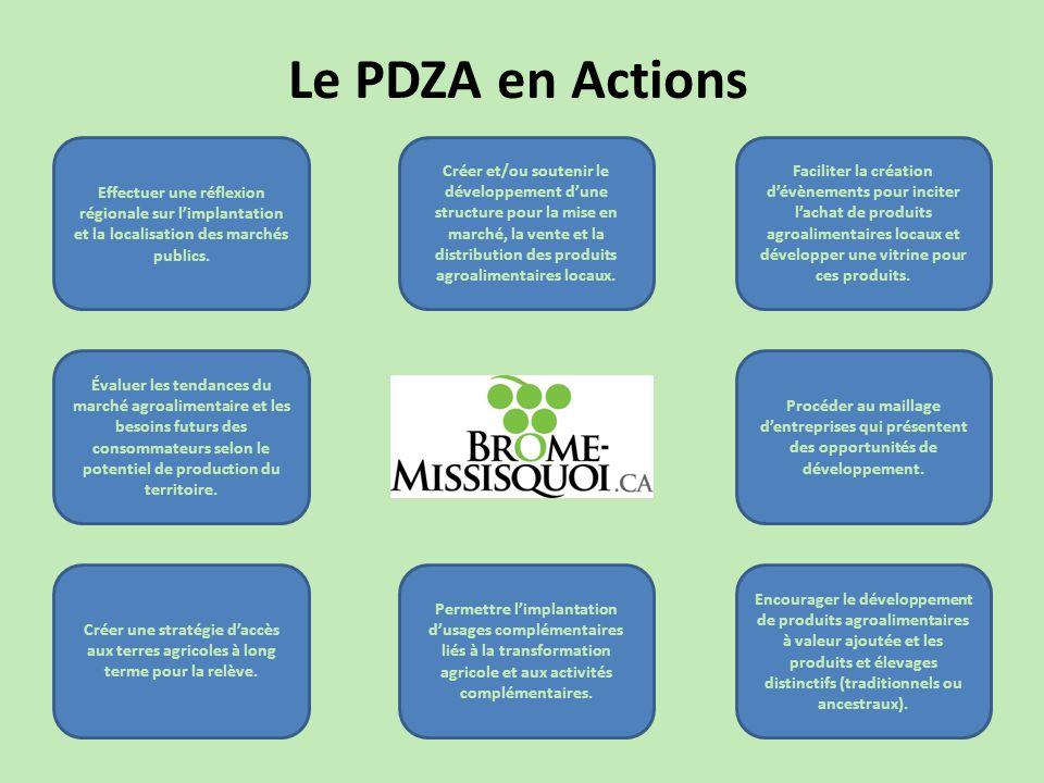 Le PDZA en Actions Effectuer une réflexion régionale sur l'implantation et la localisation des marchés publics.