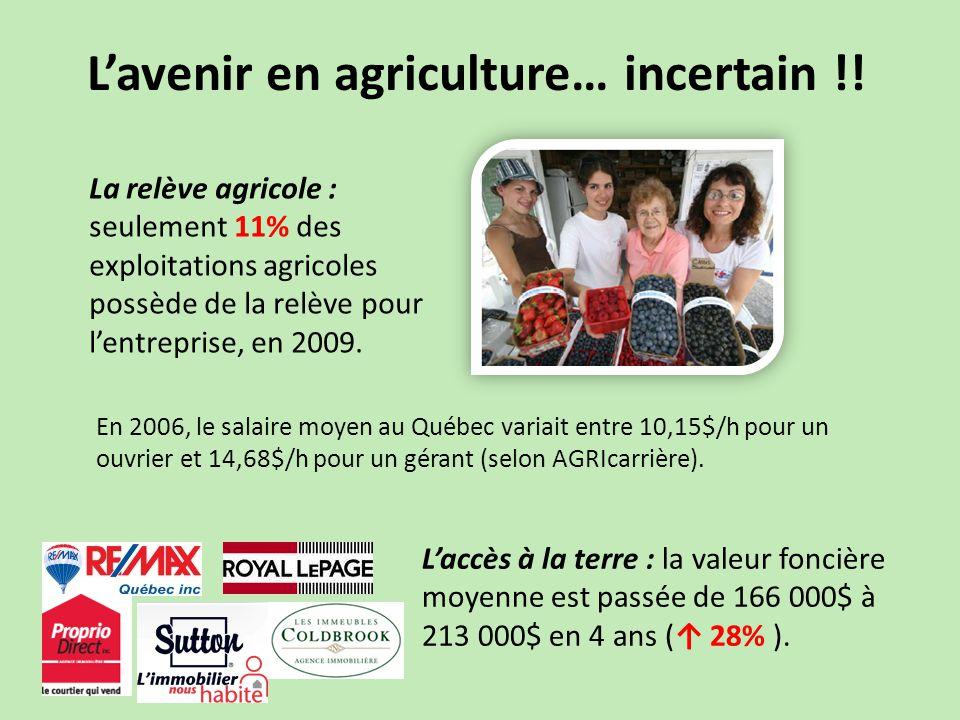 L'avenir en agriculture… incertain !.