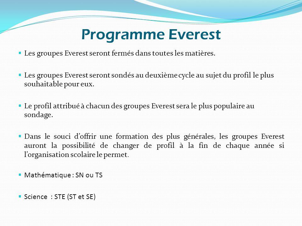 Programme Everest  Les groupes Everest seront fermés dans toutes les matières.