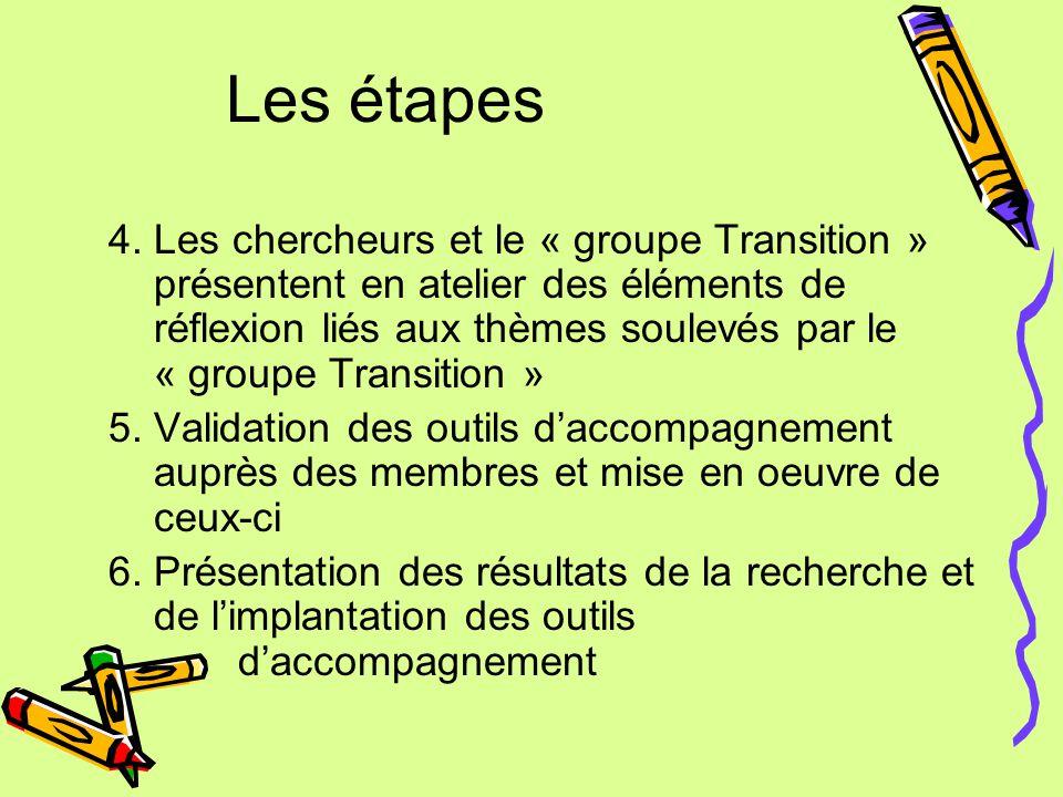 Les étapes 4.