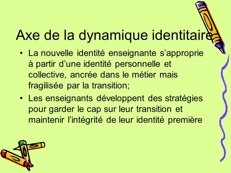 Axe de la dynamique identitaire La nouvelle identité enseignante s'approprie à partir d'une identité personnelle et collective, ancrée dans le métier mais fragilisée par la transition; Les enseignants développent des stratégies pour garder le cap sur leur transition et maintenir l'intégrité de leur identité première