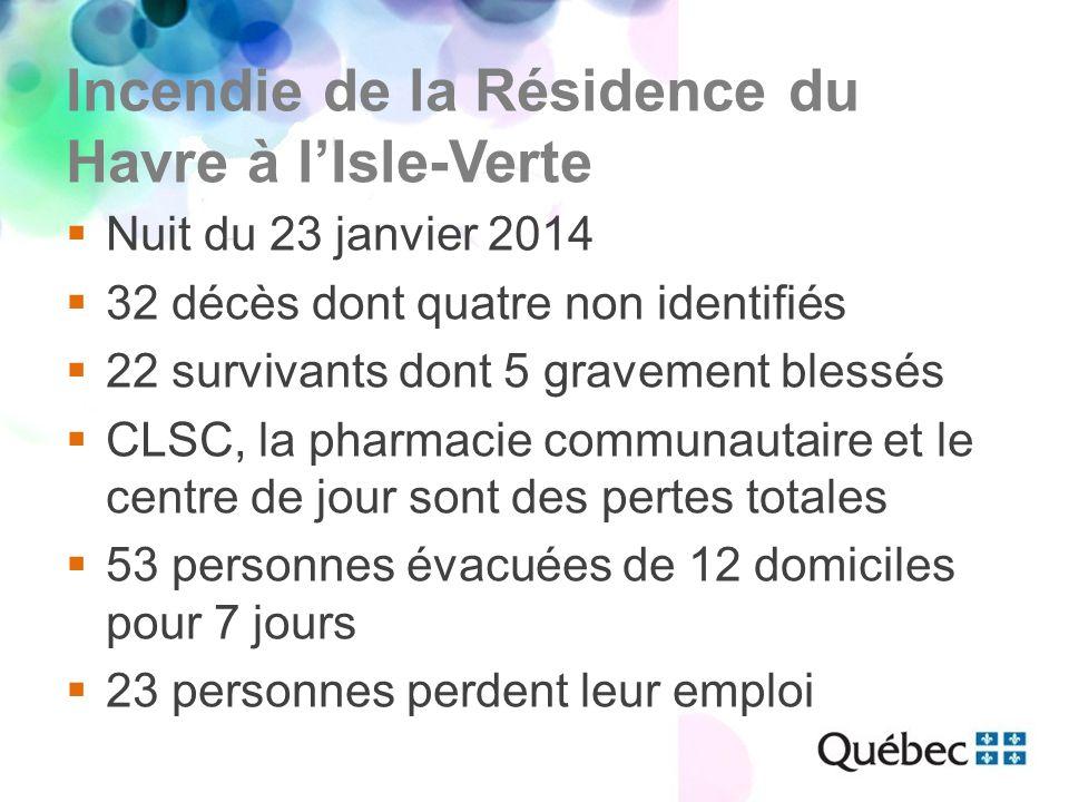 Incendie de la Résidence du Havre à l'Isle-Verte  Nuit du 23 janvier 2014  32 décès dont quatre non identifiés  22 survivants dont 5 gravement blessés  CLSC, la pharmacie communautaire et le centre de jour sont des pertes totales  53 personnes évacuées de 12 domiciles pour 7 jours  23 personnes perdent leur emploi