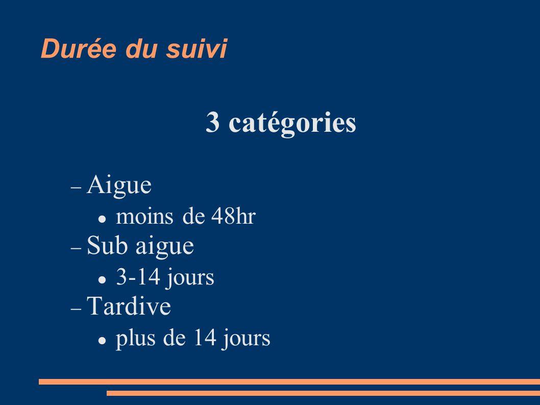 Durée du suivi 3 catégories  Aigue moins de 48hr  Sub aigue 3-14 jours  Tardive plus de 14 jours
