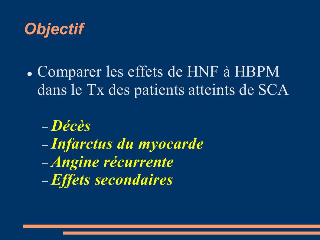 Objectif Comparer les effets de HNF à HBPM dans le Tx des patients atteints de SCA  Décès  Infarctus du myocarde  Angine récurrente  Effets secondaires
