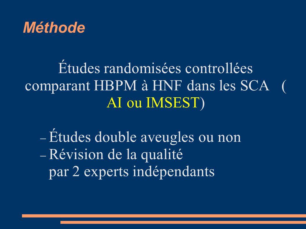 Méthode Études randomisées controllées comparant HBPM à HNF dans les SCA ( AI ou IMSEST)  Études double aveugles ou non  Révision de la qualité par 2 experts indépendants