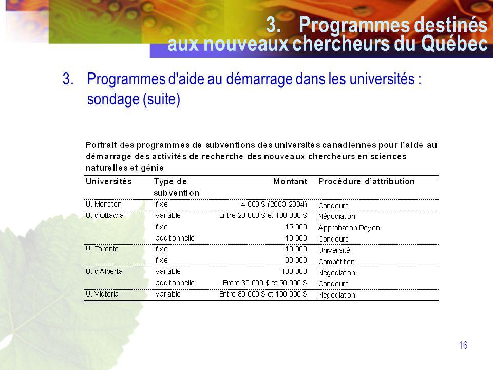 16 3.Programmes d aide au démarrage dans les universités : sondage (suite) 3.Programmes destinés aux nouveaux chercheurs du Québec