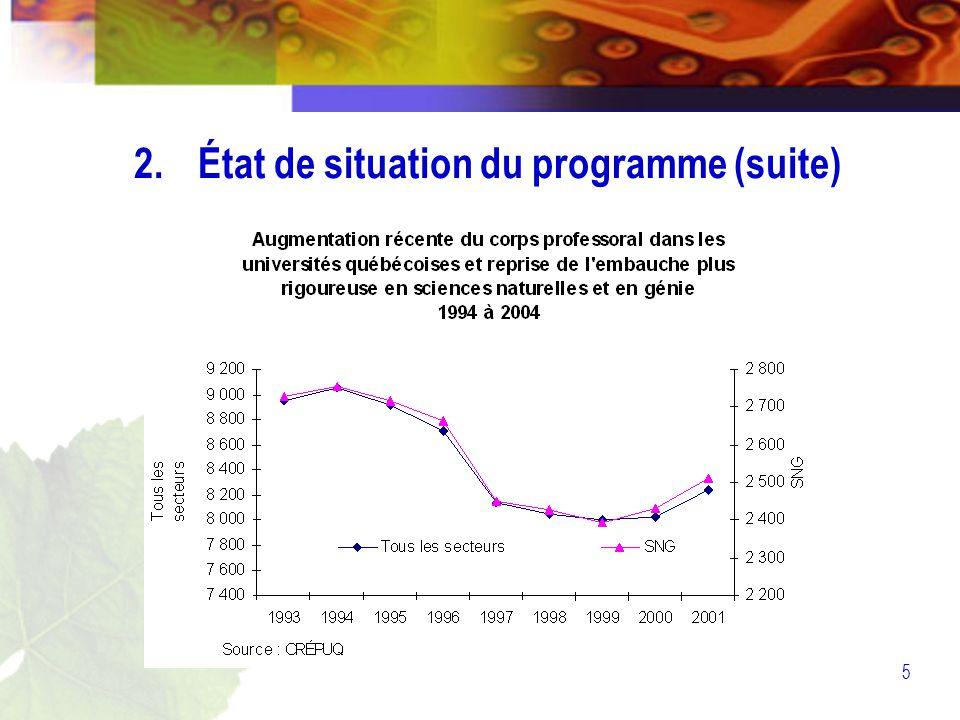 5 2.État de situation du programme (suite)