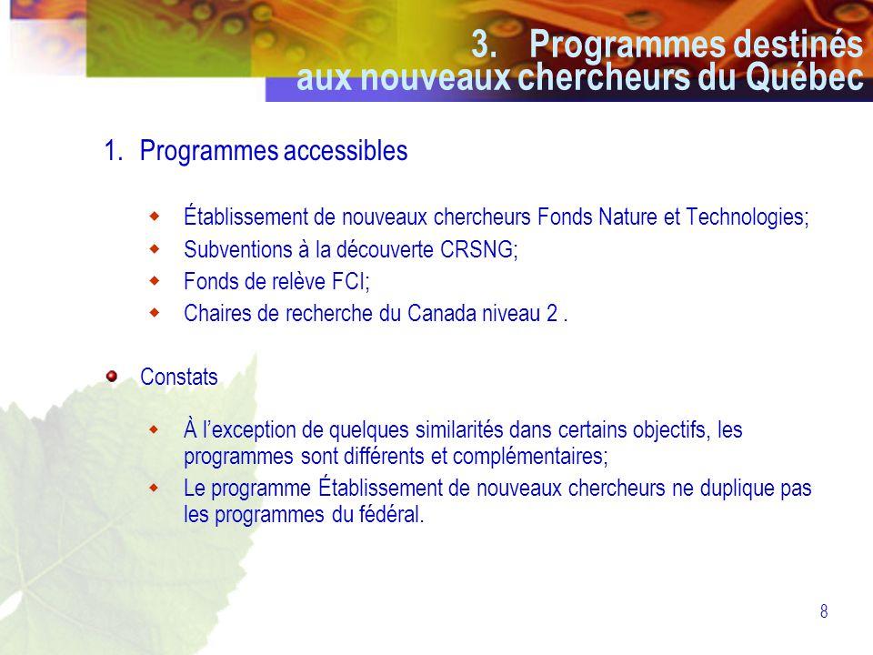 8 3.Programmes destinés aux nouveaux chercheurs du Québec 1.Programmes accessibles  Établissement de nouveaux chercheurs Fonds Nature et Technologies;  Subventions à la découverte CRSNG;  Fonds de relève FCI;  Chaires de recherche du Canada niveau 2.