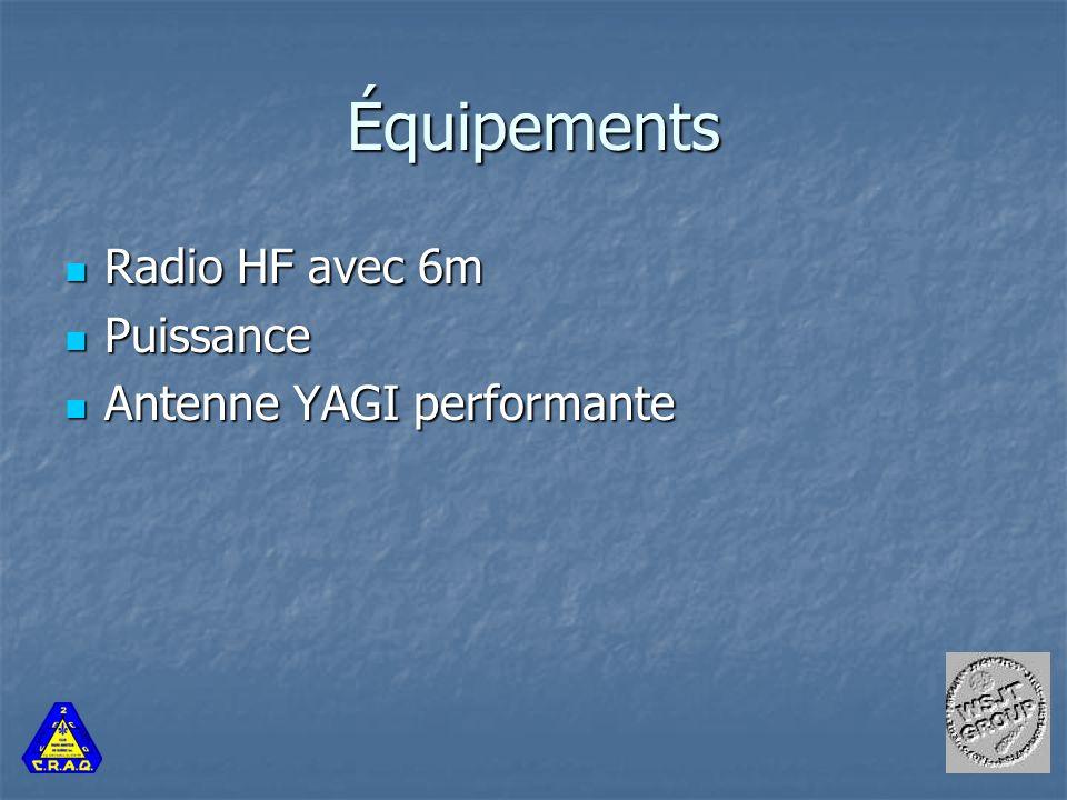 Équipements Radio HF avec 6m Radio HF avec 6m Puissance Puissance Antenne YAGI performante Antenne YAGI performante
