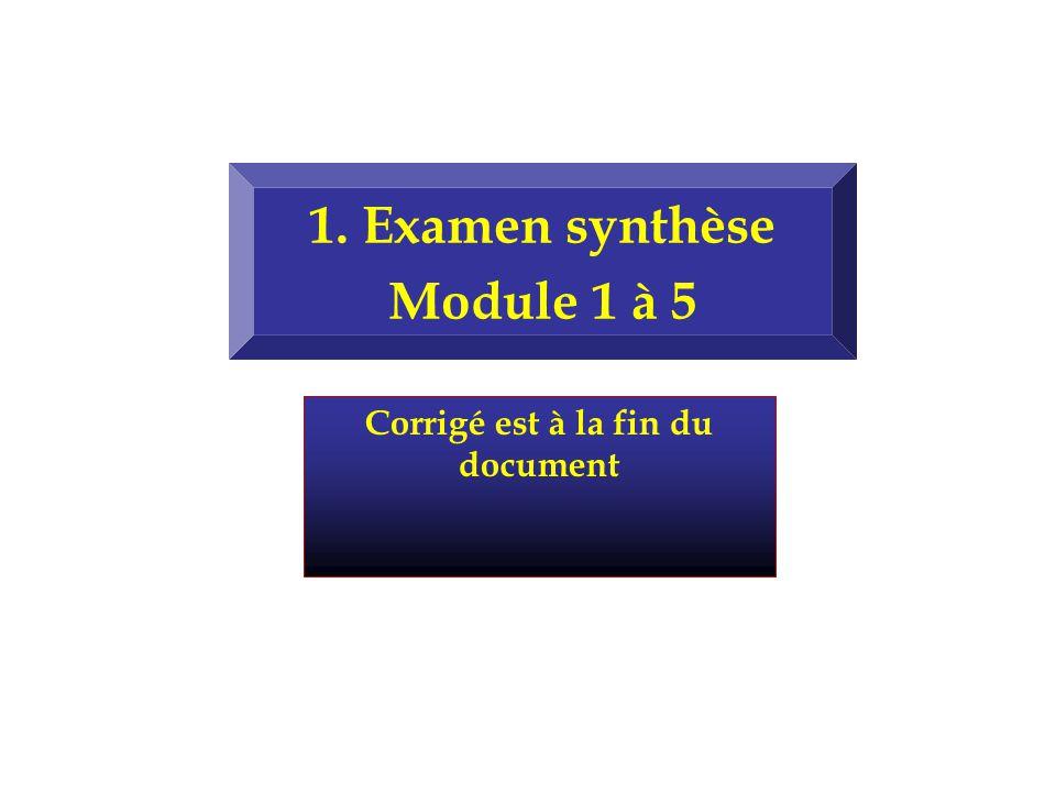 1. Examen synthèse Module 1 à 5 Corrigé est à la fin du document