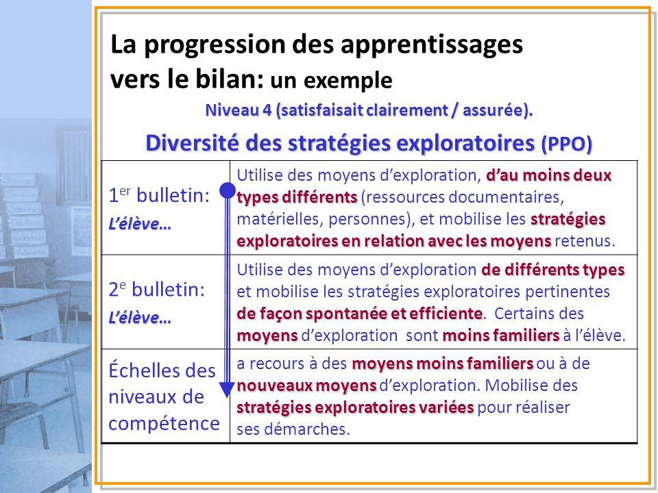 La progression des apprentissages vers le bilan: un exemple Niveau 4 (satisfaisait clairement / assurée). Diversité des stratégies exploratoires (PPO)