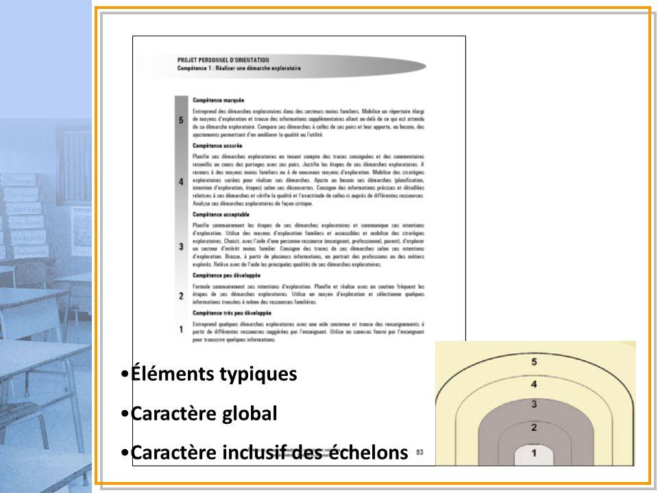 Éléments typiques Caractère global Caractère inclusif des échelons