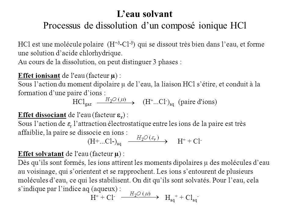 HCl est une molécule polaire (H +  -Cl -  ) qui se dissout très bien dans l'eau, et forme une solution d'acide chlorhydrique. Au cours de la dissolu