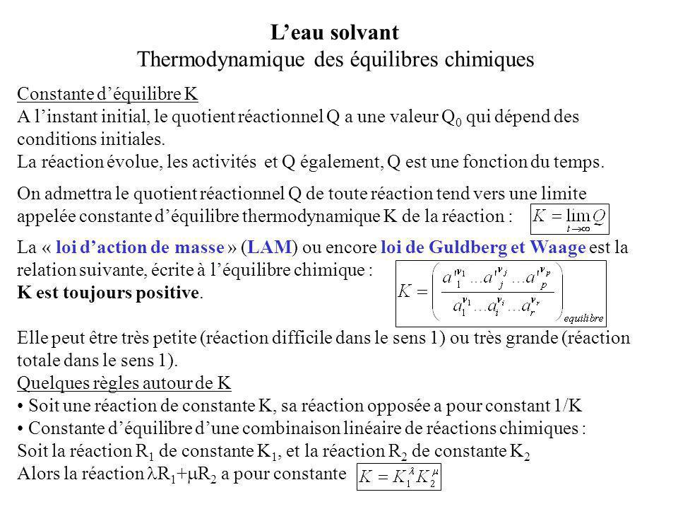 Constante d'équilibre K A l'instant initial, le quotient réactionnel Q a une valeur Q 0 qui dépend des conditions initiales. La réaction évolue, les a