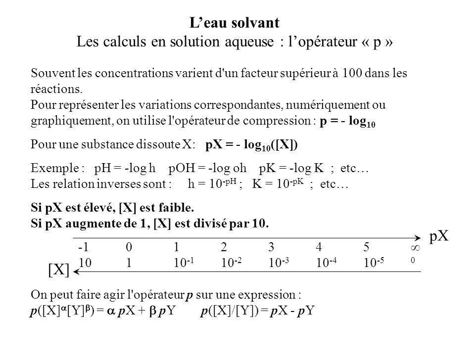 Souvent les concentrations varient d'un facteur supérieur à 100 dans les réactions. Pour représenter les variations correspondantes, numériquement ou