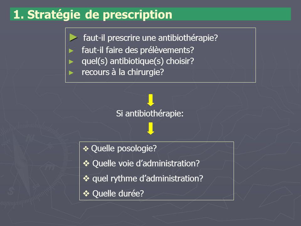 1. Stratégie de prescription ► ► faut-il prescrire une antibiothérapie? ► ► faut-il faire des prélèvements? ► ► quel(s) antibiotique(s) choisir? ► ► r