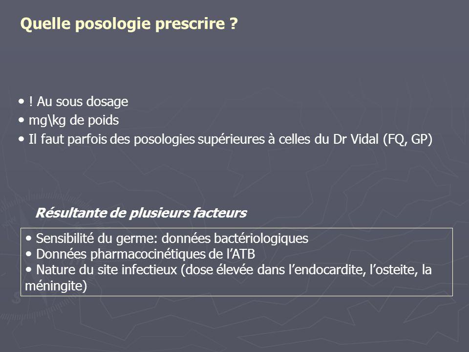 Quelle posologie prescrire ? ! Au sous dosage mg\kg de poids Il faut parfois des posologies supérieures à celles du Dr Vidal (FQ, GP) Sensibilité du g