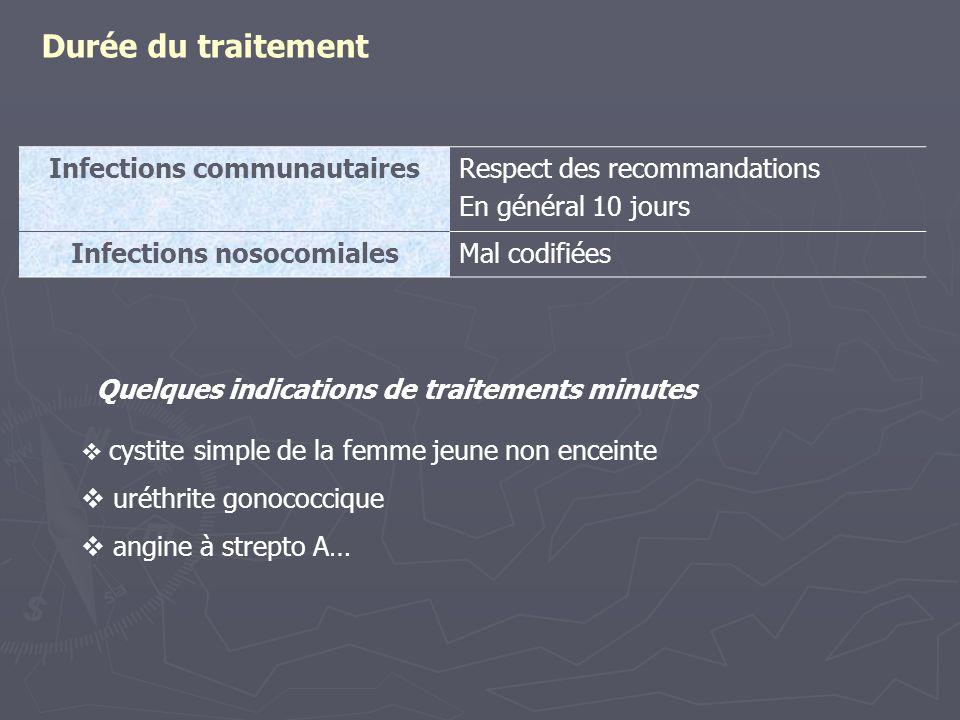 Durée du traitement Infections communautairesRespect des recommandations En général 10 jours Infections nosocomialesMal codifiées Quelques indications