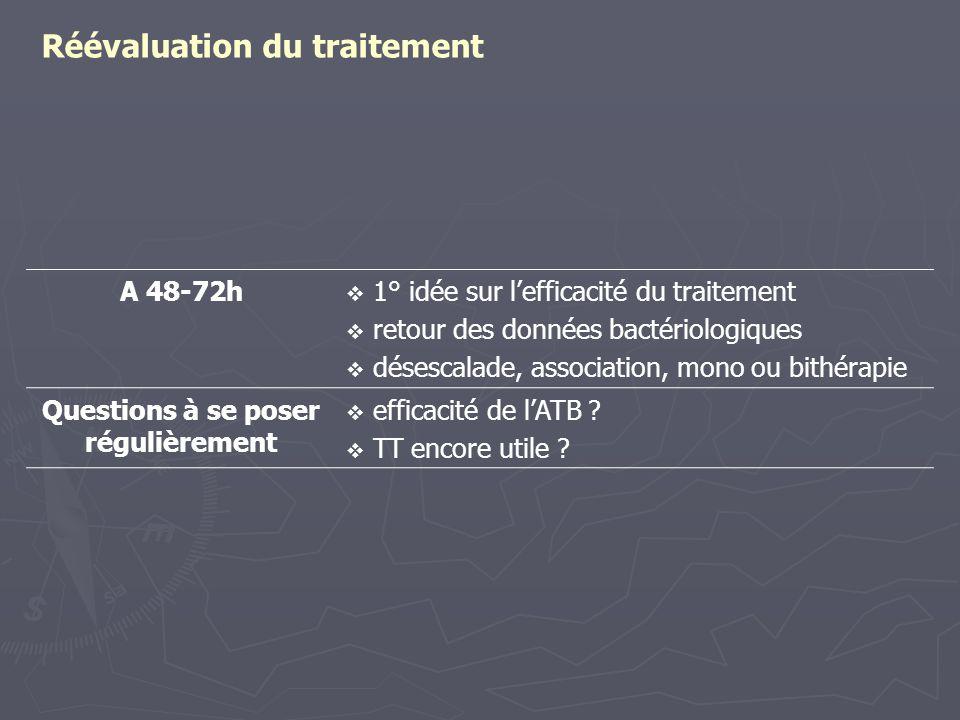 Réévaluation du traitement A 48-72h  1° idée sur l'efficacité du traitement  retour des données bactériologiques  désescalade, association, mono ou