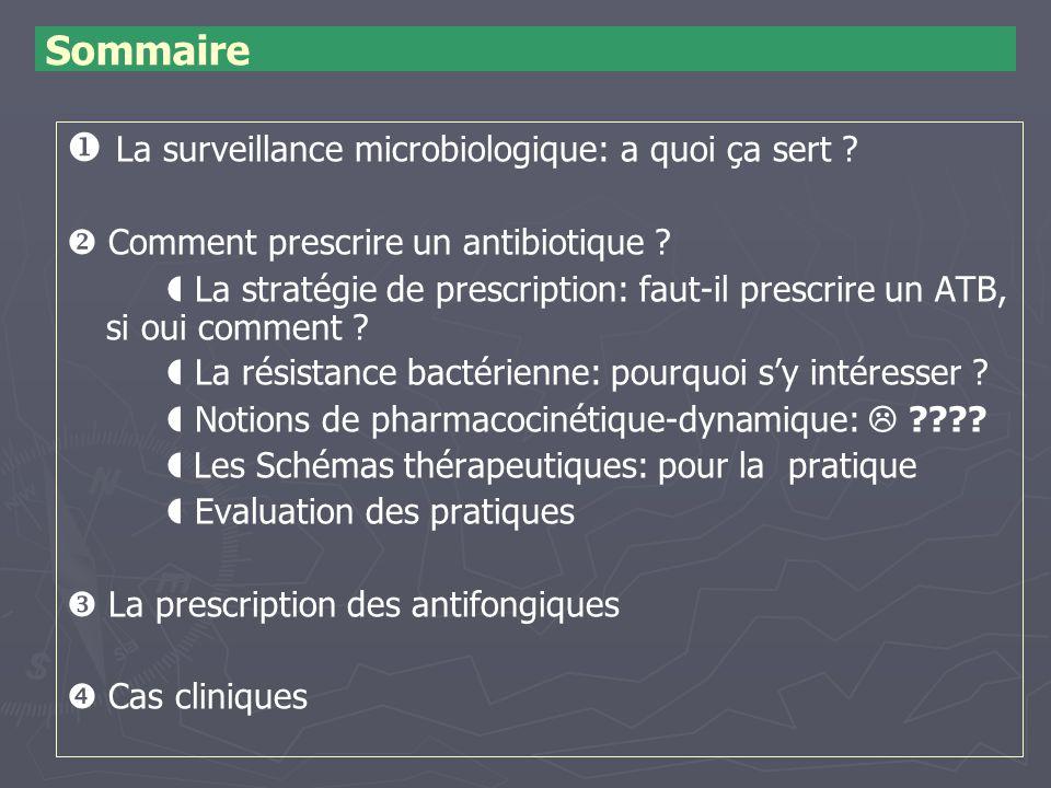 Sommaire  La surveillance microbiologique: a quoi ça sert ?  Comment prescrire un antibiotique ?  La stratégie de prescription: faut-il prescrire u