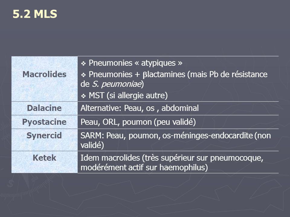 5.2 MLS Macrolides  Pneumonies « atypiques »  Pneumonies +  lactamines (mais Pb de résistance de S. peumoniae)  MST (si allergie autre) DalacineAl