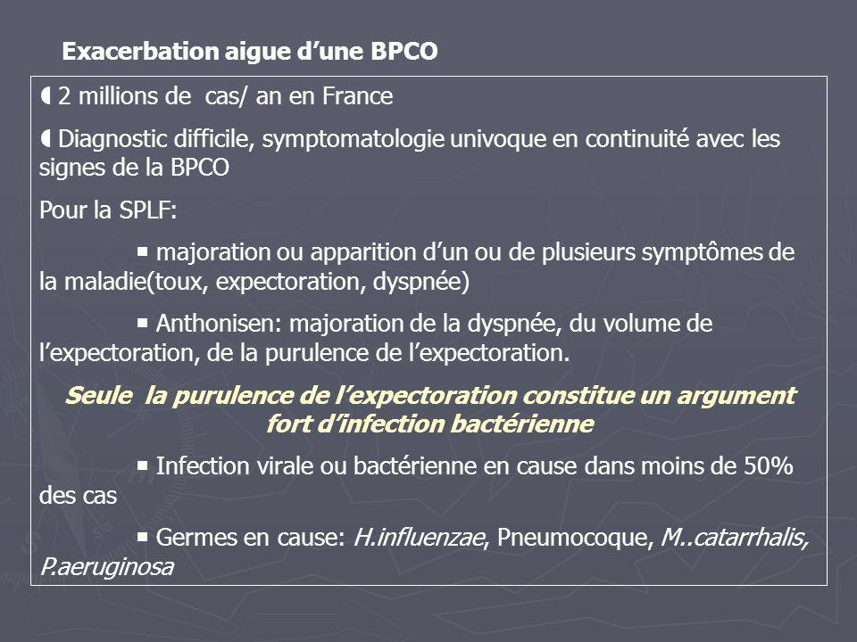 Exacerbation aigue d'une BPCO  2 millions de cas/ an en France  Diagnostic difficile, symptomatologie univoque en continuité avec les signes de la B