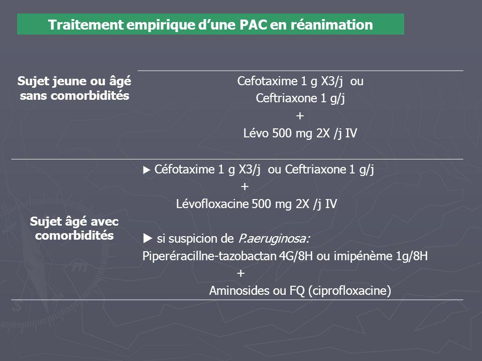 Traitement empirique d'une PAC en réanimation Sujet jeune ou âgé sans comorbidités Cefotaxime 1 g X3/j ou Ceftriaxone 1 g/j + Lévo 500 mg 2X /j IV Suj