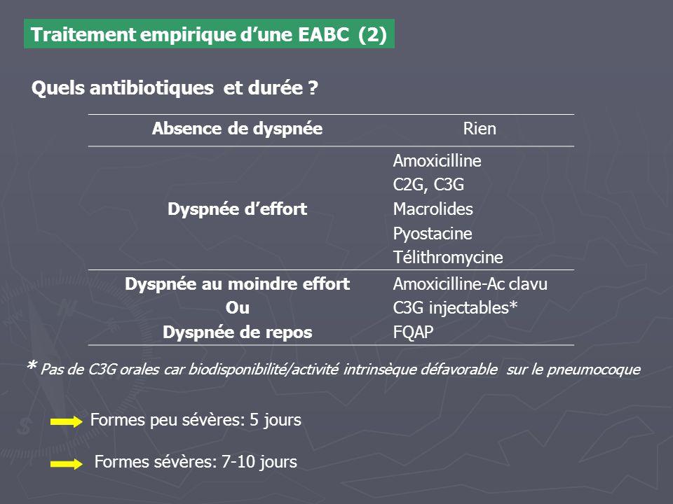 Traitement empirique d'une EABC (2) Absence de dyspnéeRien Dyspnée d'effort Amoxicilline C2G, C3G Macrolides Pyostacine Télithromycine Dyspnée au moin
