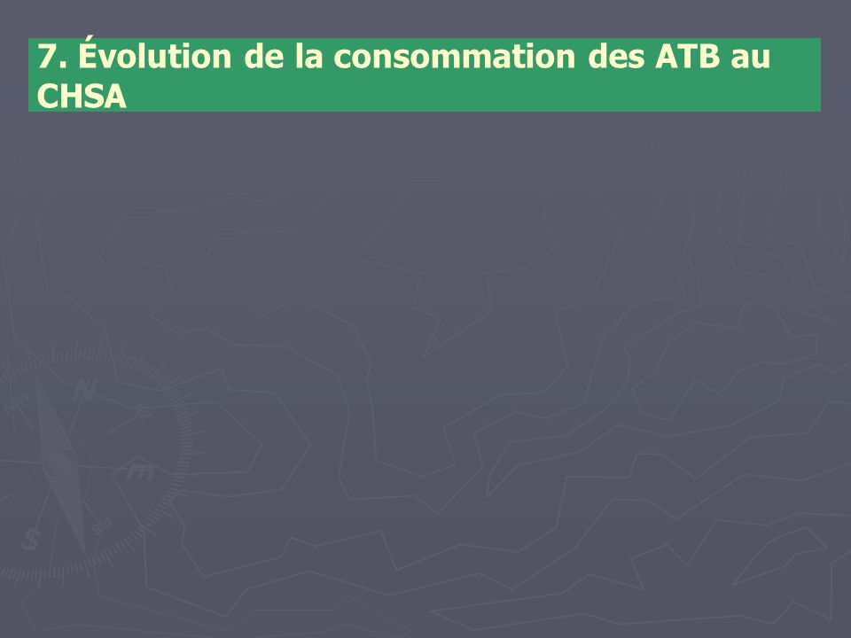 7. Évolution de la consommation des ATB au CHSA