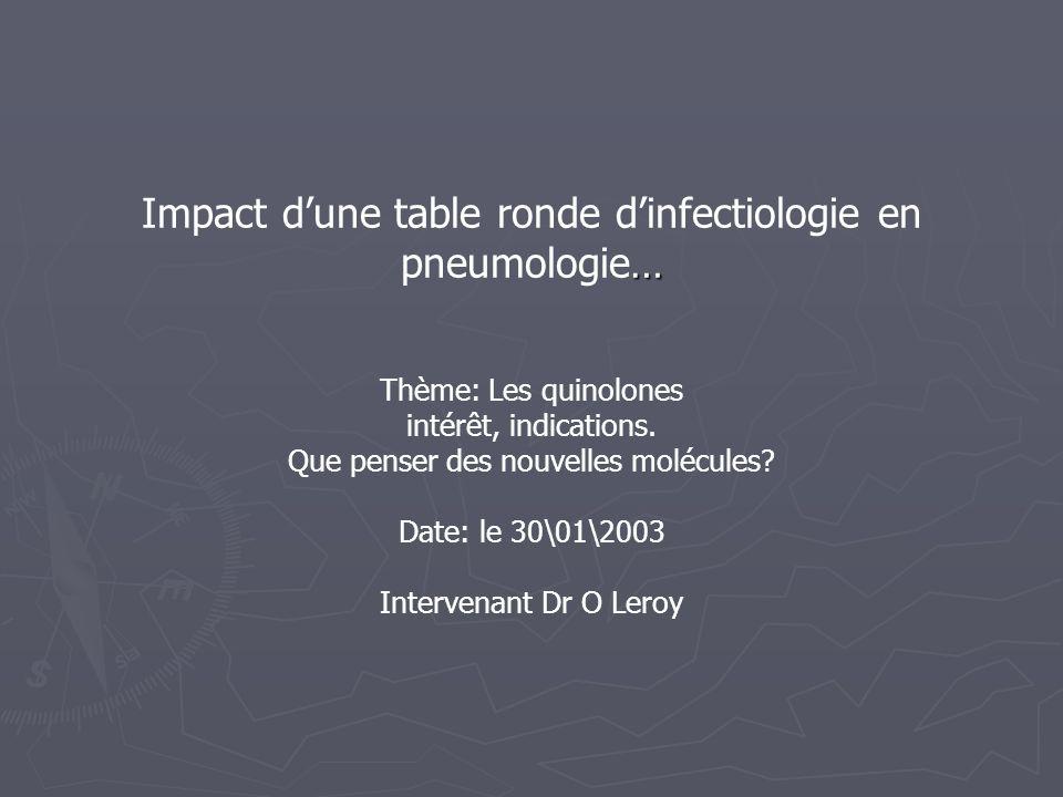 … Impact d'une table ronde d'infectiologie en pneumologie… Thème: Les quinolones intérêt, indications. Que penser des nouvelles molécules? Date: le 30
