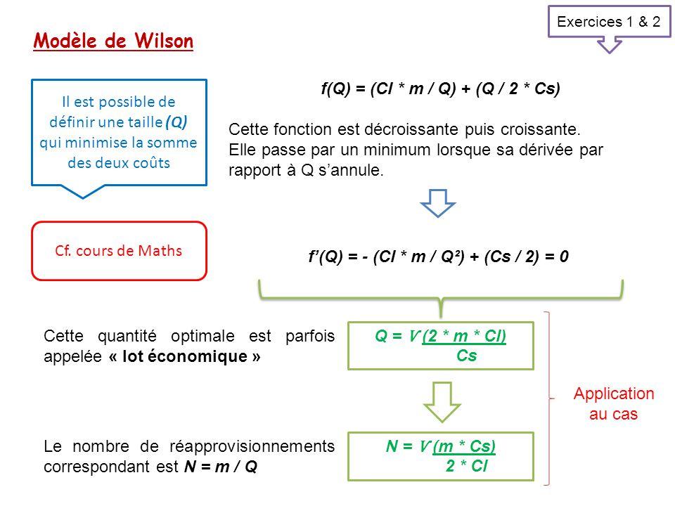 Modèle de Wilson Il est possible de définir une taille (Q) qui minimise la somme des deux coûts f(Q) = (Cl * m / Q) + (Q / 2 * Cs) Cette fonction est