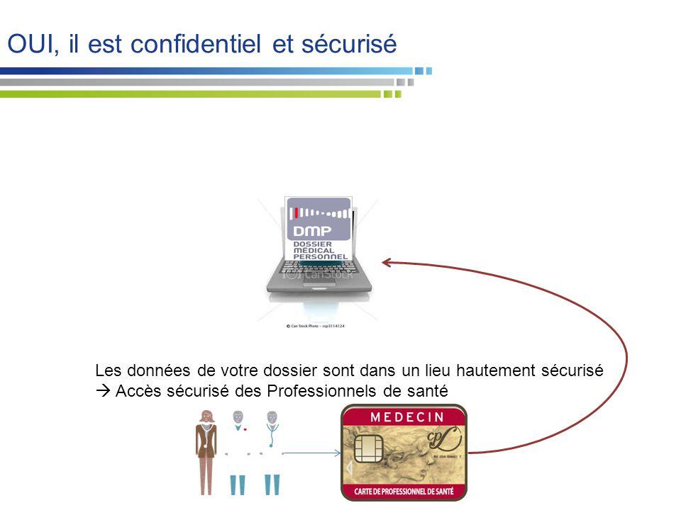 OUI, il est confidentiel et sécurisé Les données de votre dossier sont dans un lieu hautement sécurisé  Accès sécurisé des Professionnels de santé