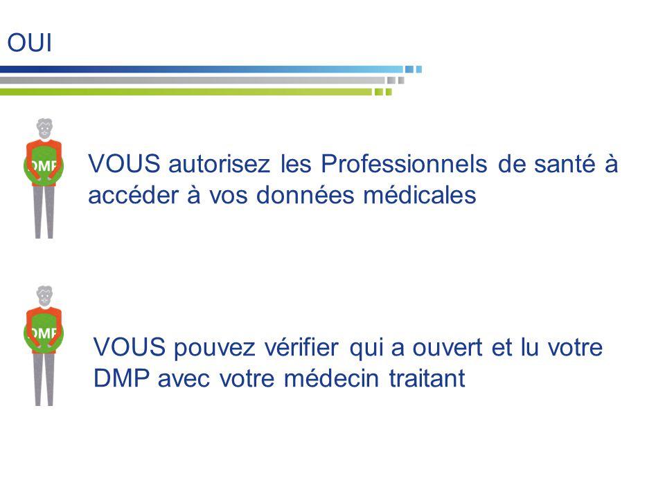 VOUS autorisez les Professionnels de santé à accéder à vos données médicales OUI VOUS pouvez vérifier qui a ouvert et lu votre DMP avec votre médecin traitant