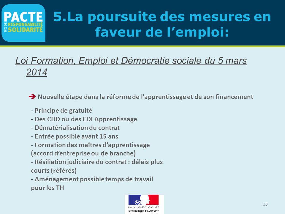 33 5.La poursuite des mesures en faveur de l'emploi: Loi Formation, Emploi et Démocratie sociale du 5 mars 2014  Nouvelle étape dans la réforme de l'