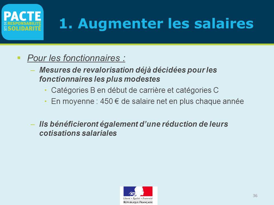 36 1. Augmenter les salaires  Pour les fonctionnaires : –Mesures de revalorisation déjà décidées pour les fonctionnaires les plus modestes  Catégori