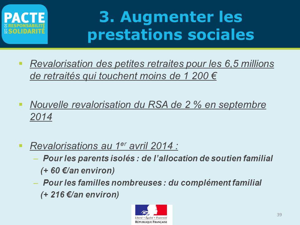 39 3. Augmenter les prestations sociales  Revalorisation des petites retraites pour les 6,5 millions de retraités qui touchent moins de 1 200 €  Nou